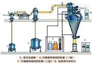 中央供料系统、集中供料系统、自动供料系统