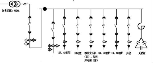 anapf有源滤波器在江阴纺织企业的设计与应用